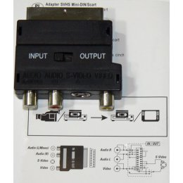 ADAPTER CINCH+SVHS/SCART OUT/IN